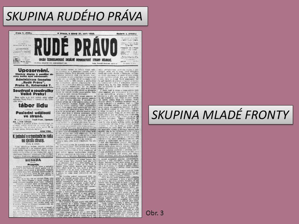 SKUPINA RUDÉHO PRÁVA SKUPINA MLADÉ FRONTY Obr. 3