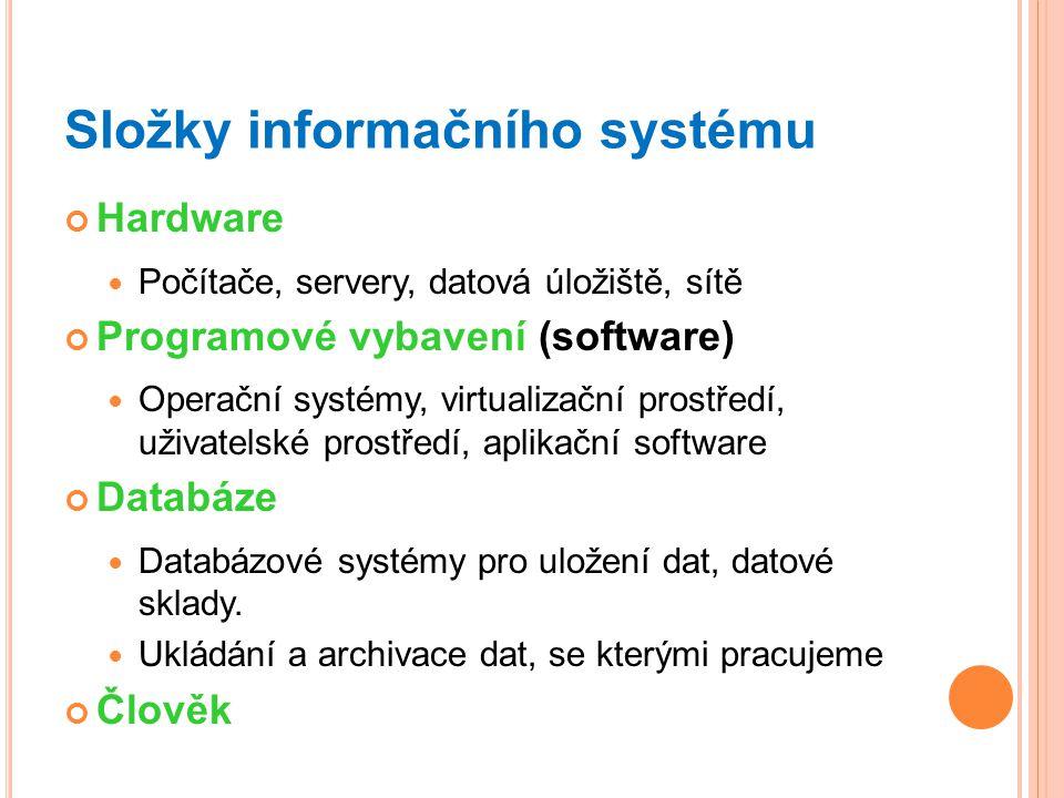 Složky informačního systému Hardware Počítače, servery, datová úložiště, sítě Programové vybavení (software) Operační systémy, virtualizační prostředí, uživatelské prostředí, aplikační software Databáze Databázové systémy pro uložení dat, datové sklady.