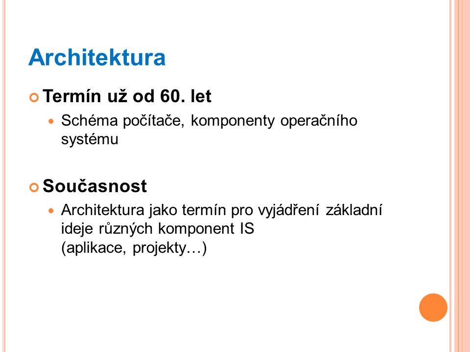 Architektura Termín už od 60.