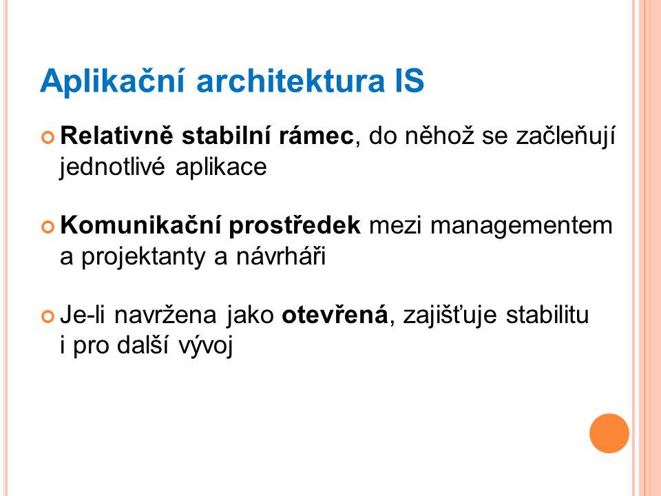 Aplikační architektura IS Relativně stabilní rámec, do něhož se začleňují jednotlivé aplikace Komunikační prostředek mezi managementem a projektanty a návrháři Je-li navržena jako otevřená, zajišťuje stabilitu i pro další vývoj