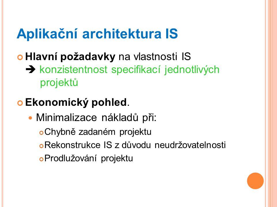 Aplikační architektura IS Hlavní požadavky na vlastnosti IS  konzistentnost specifikací jednotlivých projektů Ekonomický pohled.