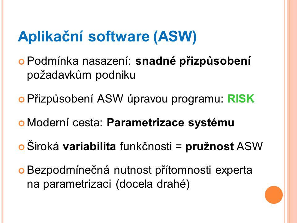 Aplikační software (ASW) Podmínka nasazení: snadné přizpůsobení požadavkům podniku Přizpůsobení ASW úpravou programu: RISK Moderní cesta: Parametrizace systému Široká variabilita funkčnosti = pružnost ASW Bezpodmínečná nutnost přítomnosti experta na parametrizaci (docela drahé)