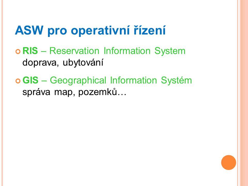 ASW pro operativní řízení RIS – Reservation Information System doprava, ubytování GIS – Geographical Information Systém správa map, pozemků…