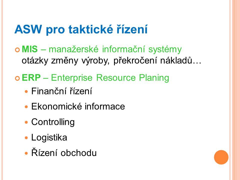 ASW pro taktické řízení MIS – manažerské informační systémy otázky změny výroby, překročení nákladů… ERP – Enterprise Resource Planing Finanční řízení Ekonomické informace Controlling Logistika Řízení obchodu