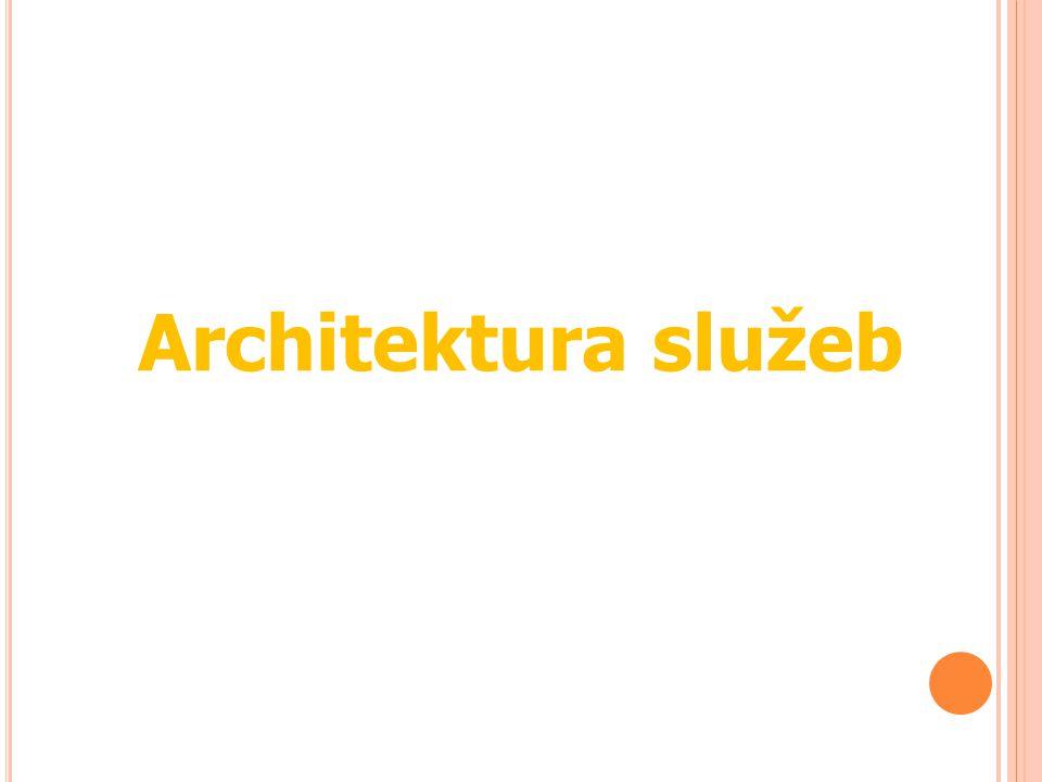 Architektura služeb