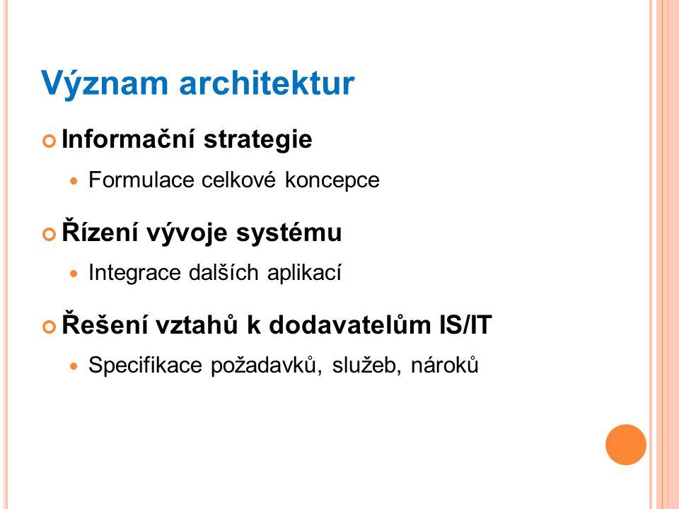 Význam architektur Informační strategie Formulace celkové koncepce Řízení vývoje systému Integrace dalších aplikací Řešení vztahů k dodavatelům IS/IT Specifikace požadavků, služeb, nároků