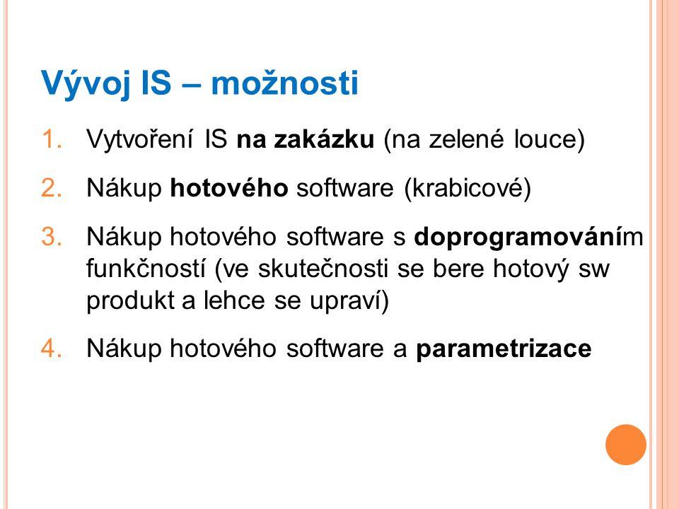 Vývoj IS – možnosti 1.Vytvoření IS na zakázku (na zelené louce) 2.Nákup hotového software (krabicové) 3.Nákup hotového software s doprogramováním funkčností (ve skutečnosti se bere hotový sw produkt a lehce se upraví) 4.Nákup hotového software a parametrizace