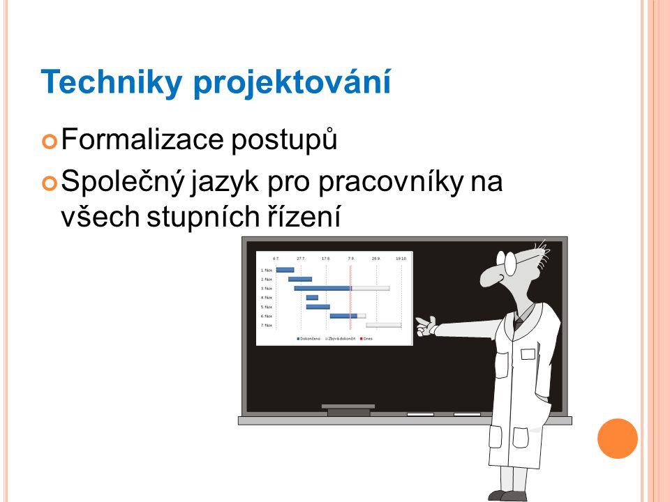 Techniky projektování Formalizace postupů Společný jazyk pro pracovníky na všech stupních řízení