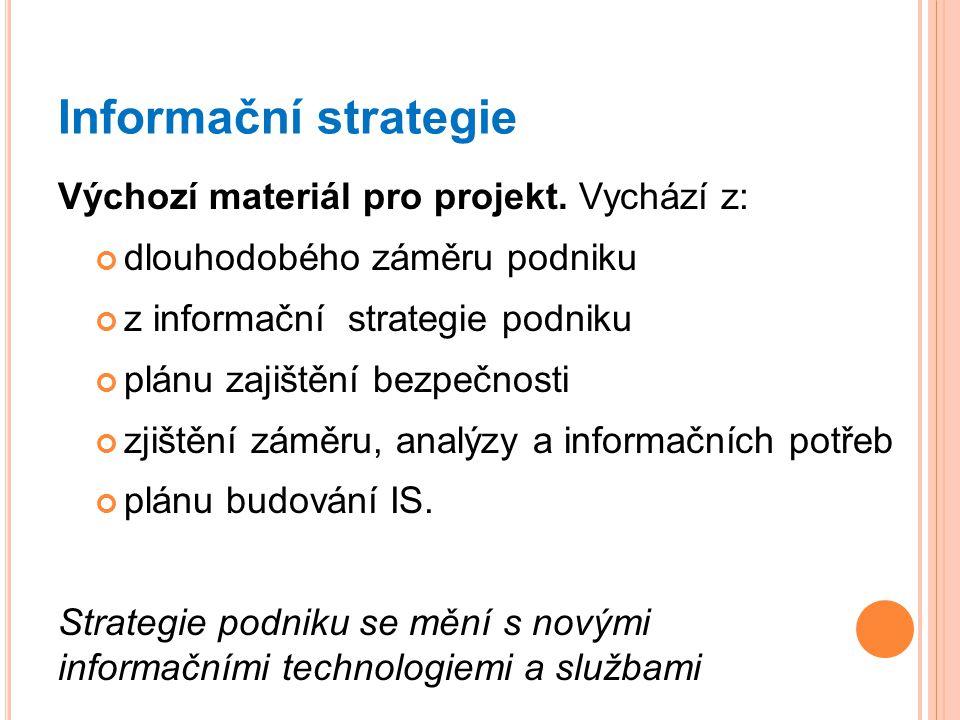 Informační strategie Výchozí materiál pro projekt.
