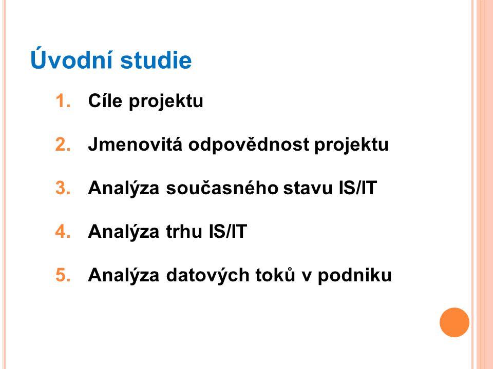 Úvodní studie 1.Cíle projektu 2.Jmenovitá odpovědnost projektu 3.Analýza současného stavu IS/IT 4.Analýza trhu IS/IT 5.Analýza datových toků v podniku