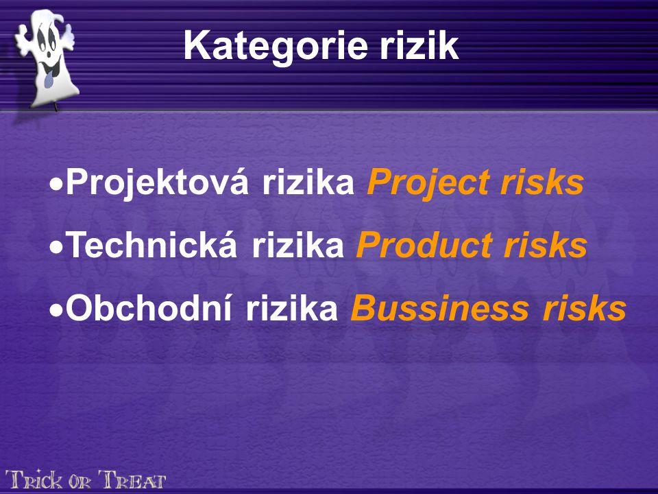 Kategorie rizik  Projektová rizika Project risks  Technická rizika Product risks  Obchodní rizika Bussiness risks