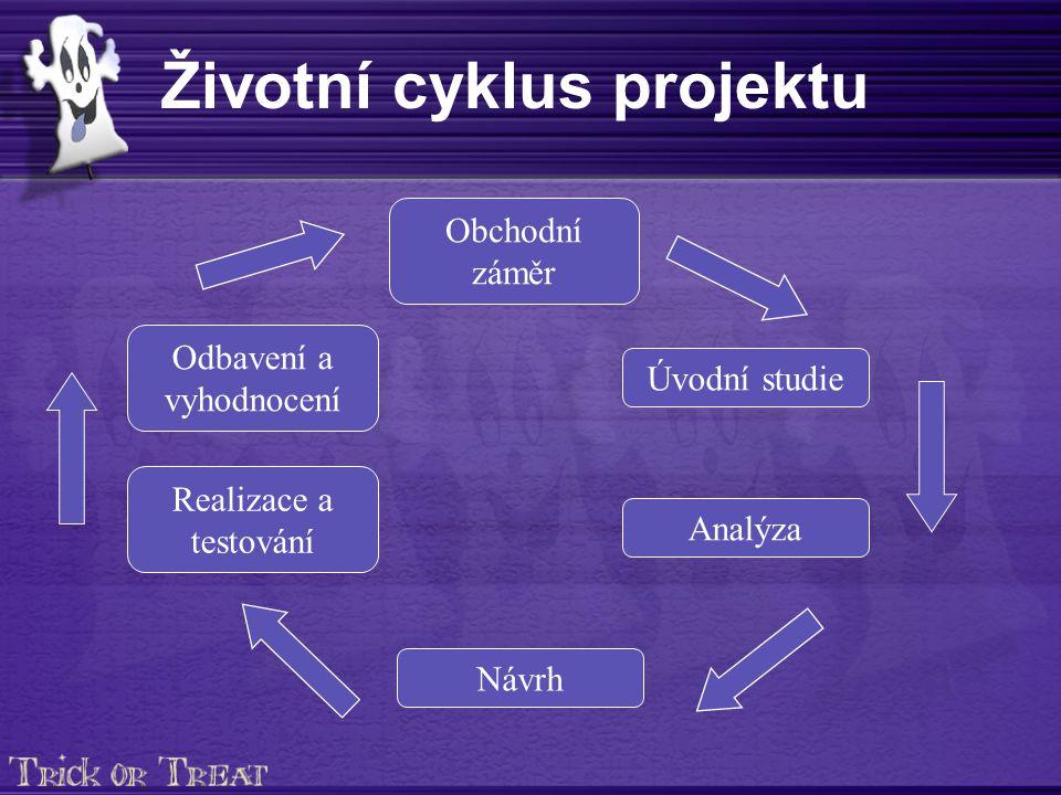 Životní cyklus projektu Obchodní záměr Úvodní studie Analýza Realizace a testování Odbavení a vyhodnocení Návrh
