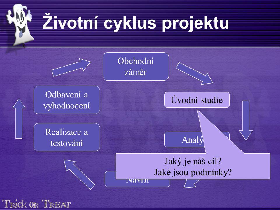 Životní cyklus projektu Obchodní záměr Úvodní studie Analýza Realizace a testování Odbavení a vyhodnocení Návrh Jaký je náš cíl.