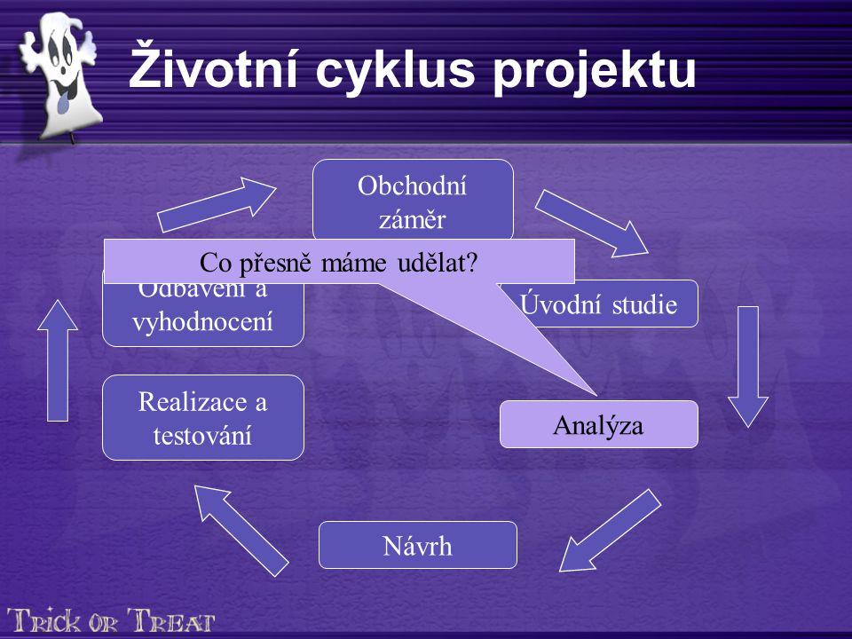 Životní cyklus projektu Obchodní záměr Úvodní studie Analýza Realizace a testování Odbavení a vyhodnocení Návrh Co přesně máme udělat