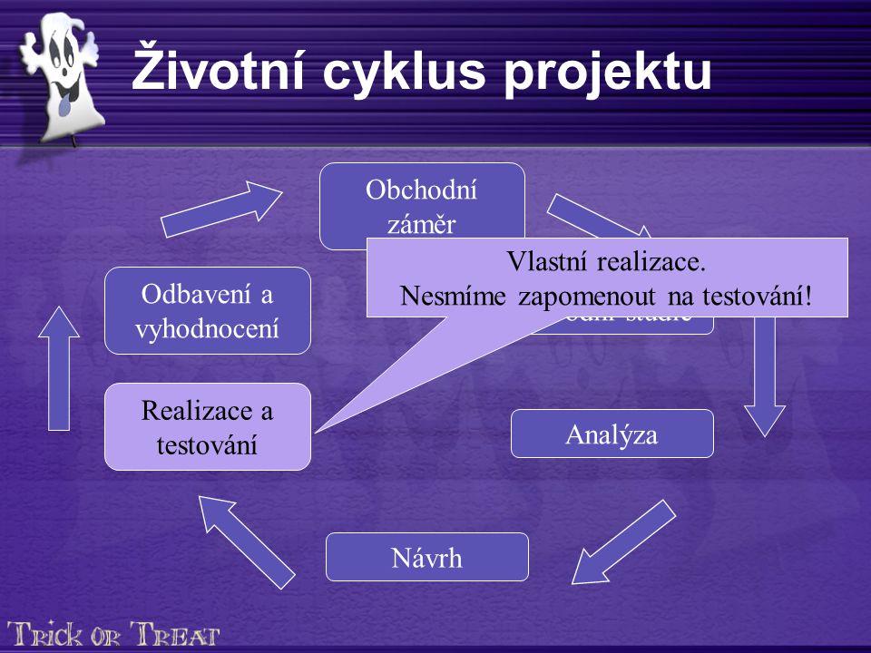 Životní cyklus projektu Obchodní záměr Úvodní studie Analýza Realizace a testování Odbavení a vyhodnocení Návrh Vlastní realizace.