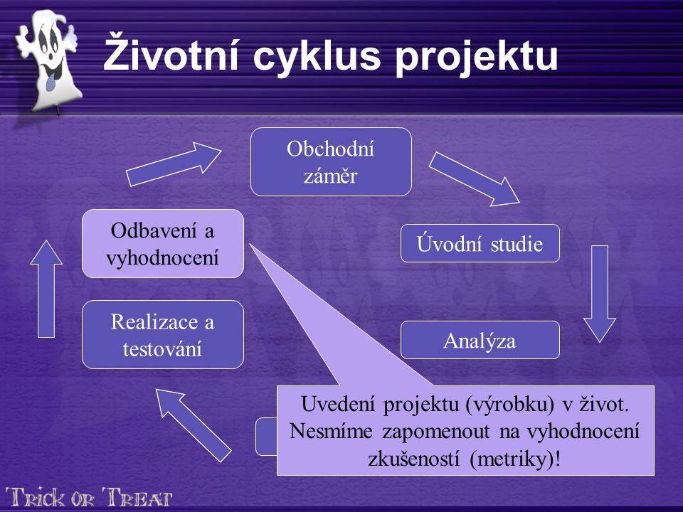 Životní cyklus projektu Obchodní záměr Úvodní studie Analýza Realizace a testování Odbavení a vyhodnocení Návrh Uvedení projektu (výrobku) v život.