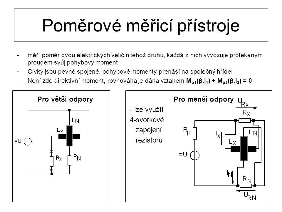 -měří poměr dvou elektrických veličin téhož druhu, každá z nich vyvozuje protékaným proudem svůj pohybový moment -Cívky jsou pevně spojené, pohybové m