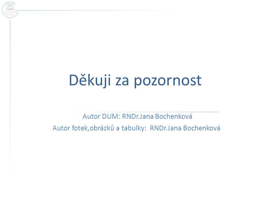 Děkuji za pozornost Autor DUM: RNDr.Jana Bochenková Autor fotek,obrázků a tabulky: RNDr.Jana Bochenková