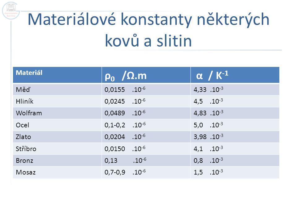 Materiálové konstanty některých kovů a slitin Materiál ρ 0 /Ω.m α / K -1 Měď0,0155.10 -6 4,33.10 -3 Hliník0,0245.10 -6 4,5.10 -3 Wolfram0,0489.10 -6 4