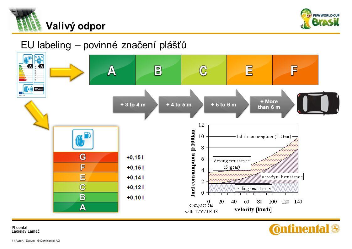 PI cental Ladislav Lamač 4 / Autor / Datum © Continental AG Valivý odpor EU labeling – povinné značení plášťů + 4 to 5 m+ 5 to 6 m + More than 6 m + 3 to 4 m