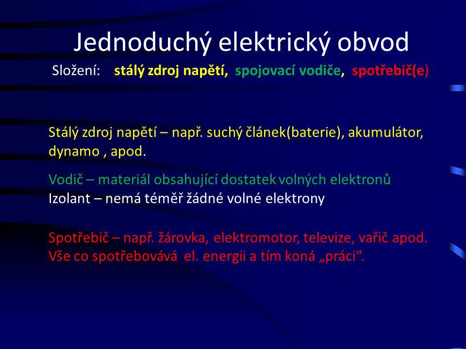 Jednoduchý elektrický obvod Připojíme-li zdroj napětí do obvodu, pak elektrické pole, které bude procházet obvodem dá do pohybu volné částice s elektrickým nábojem tak, aby se začal vyrovnávat nadbytek záporného náboje (elektronů) na záporné desce zdroje a jeho nedostatek na kladné desce zdroje.