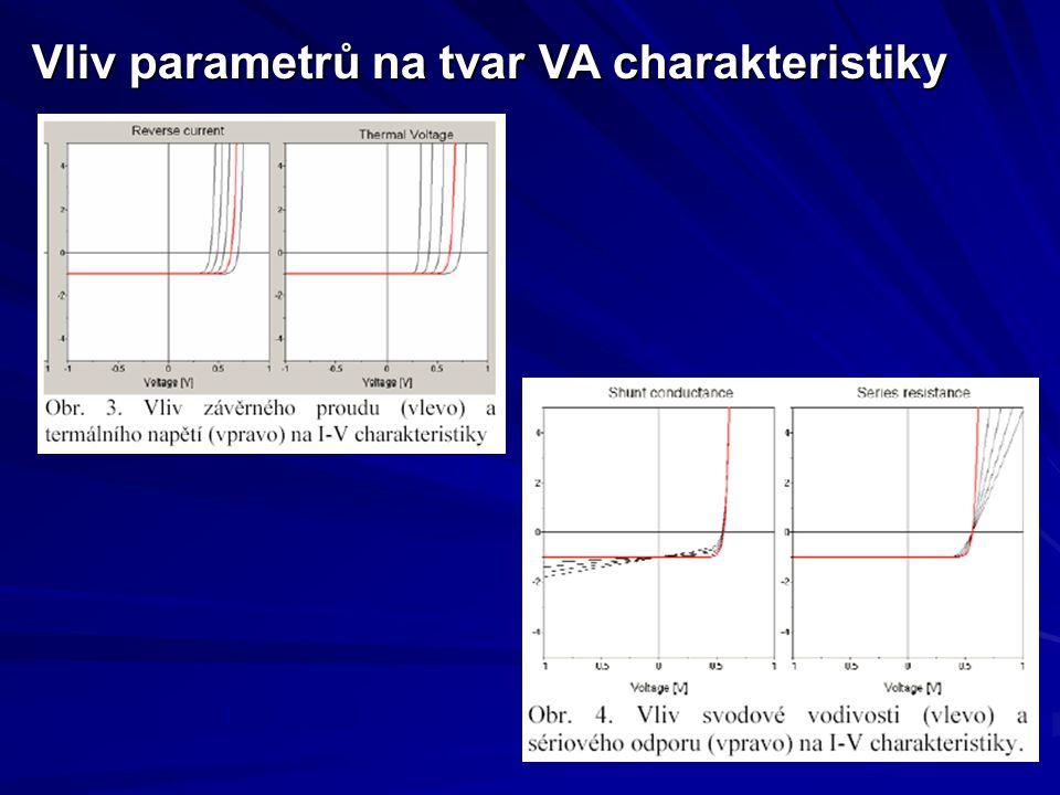 Vliv parametrů na tvar VA charakteristiky