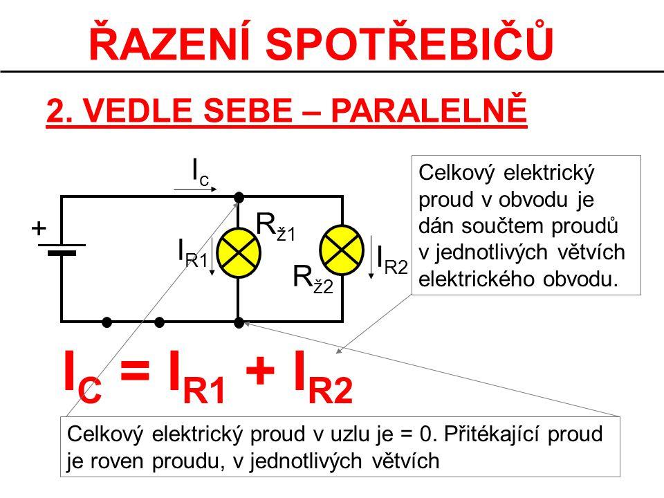 ŘAZENÍ SPOTŘEBIČŮ 2. VEDLE SEBE – PARALELNĚ I C = I R1 + I R2 Celkový elektrický proud v obvodu je dán součtem proudů v jednotlivých větvích elektrick