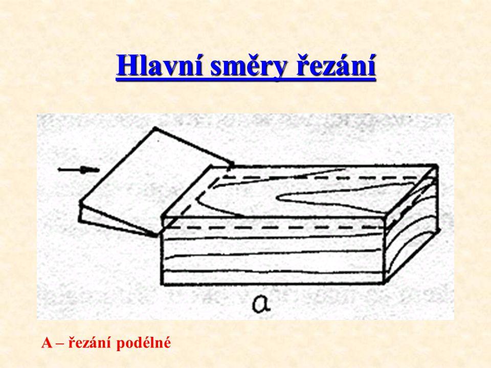 Hlavní směry řezání - řezání podélné – podél vláken i letokruhů, při němž klade materiál nástroji nejmenší odpor a nástroj snadno vniká do dřeva.Oprac