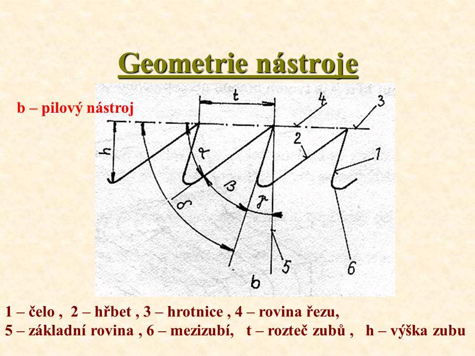 Geometrie nástroje A – elementární nástroj
