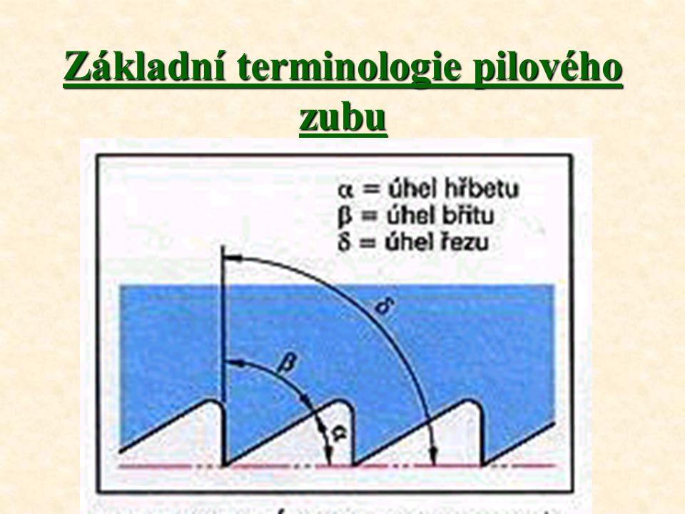 Geometrie nástroje b – pilový nástroj 1 – čelo, 2 – hřbet, 3 – hrotnice, 4 – rovina řezu, 5 – základní rovina, 6 – mezizubí, t – rozteč zubů, h – výšk