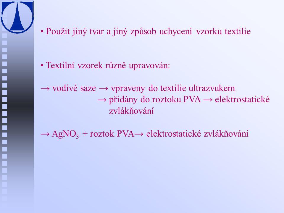 Použit jiný tvar a jiný způsob uchycení vzorku textilie Textilní vzorek různě upravován: → vodivé saze → vpraveny do textilie ultrazvukem → přidány do