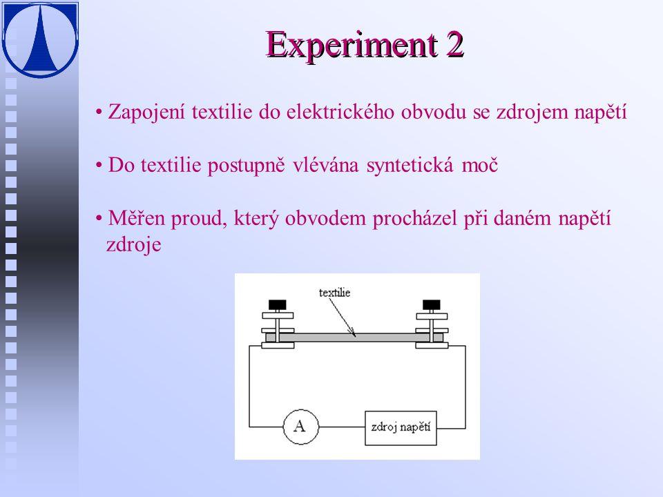 Experiment 2 Zapojení textilie do elektrického obvodu se zdrojem napětí Do textilie postupně vlévána syntetická moč Měřen proud, který obvodem procház