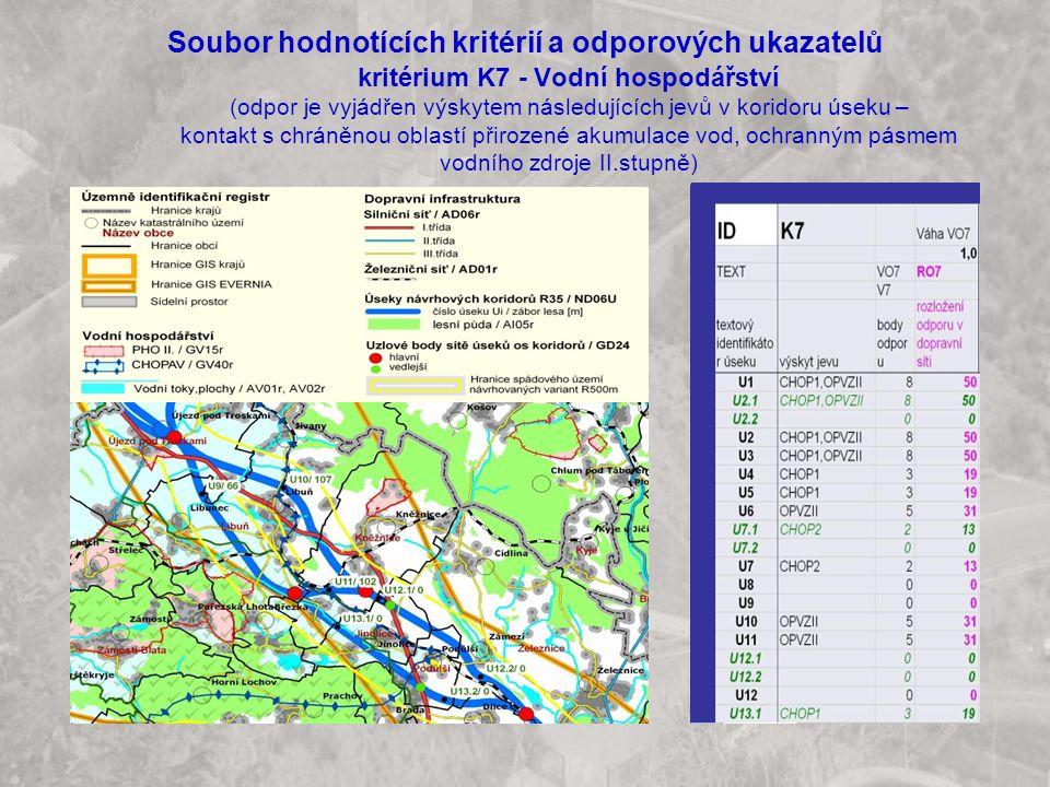 Soubor hodnotících kritérií a odporových ukazatelů kritérium K7 - Vodní hospodářství (odpor je vyjádřen výskytem následujících jevů v koridoru úseku – kontakt s chráněnou oblastí přirozené akumulace vod, ochranným pásmem vodního zdroje II.stupně)