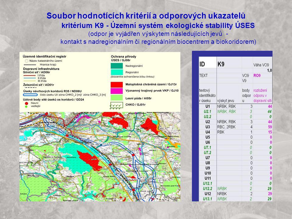 Soubor hodnotících kritérií a odporových ukazatelů kritérium K9 - Územní systém ekologické stability ÚSES (odpor je vyjádřen výskytem následujících jevů - kontakt s nadregionálním či regionálním biocentrem a biokoridorem)