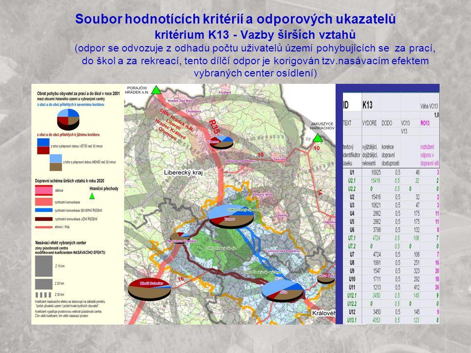 Soubor hodnotících kritérií a odporových ukazatelů kritérium K13 - Vazby širších vztahů (odpor se odvozuje z odhadu počtu uživatelů území pohybujících