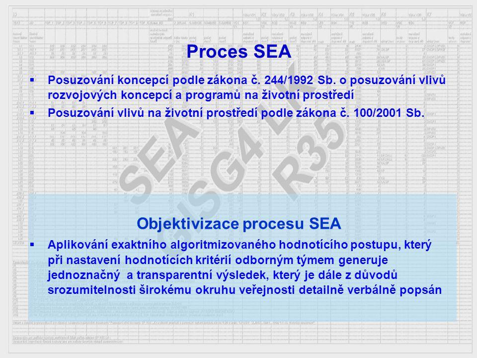 Proces SEA  Posuzování koncepcí podle zákona č. 244/1992 Sb. o posuzování vlivů rozvojových koncepcí a programů na životní prostředí  Posuzování vli