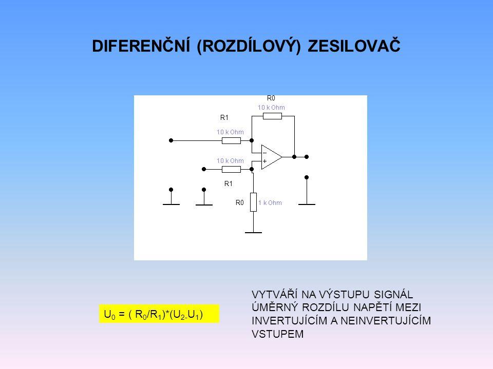 DIFERENČNÍ (ROZDÍLOVÝ) ZESILOVAČ U 0 = ( R 0 /R 1 )*(U 2- U 1 ) VYTVÁŘÍ NA VÝSTUPU SIGNÁL ÚMĚRNÝ ROZDÍLU NAPĚTÍ MEZI INVERTUJÍCÍM A NEINVERTUJÍCÍM VST
