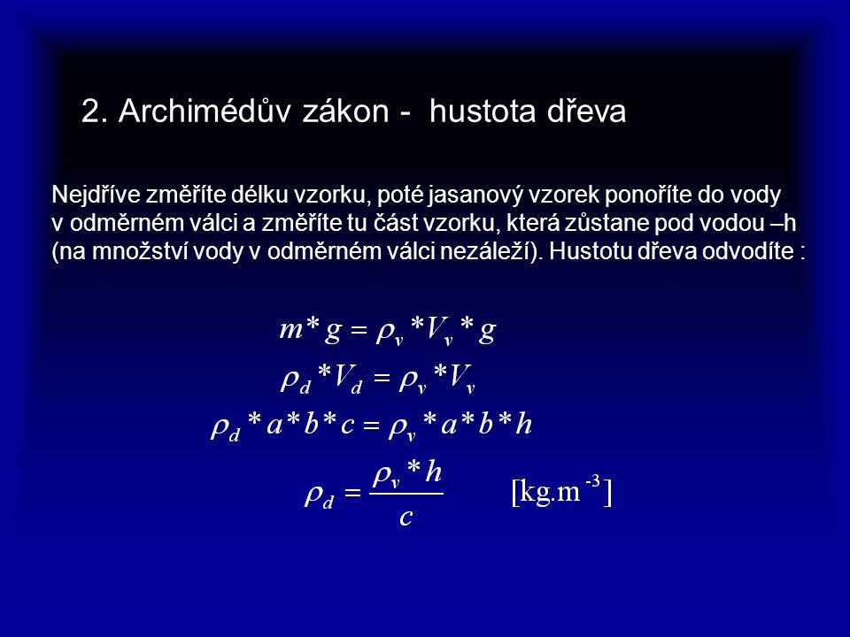2. Archimédův zákon - hustota dřeva Nejdříve změříte délku vzorku, poté jasanový vzorek ponoříte do vody v odměrném válci a změříte tu část vzorku, kt