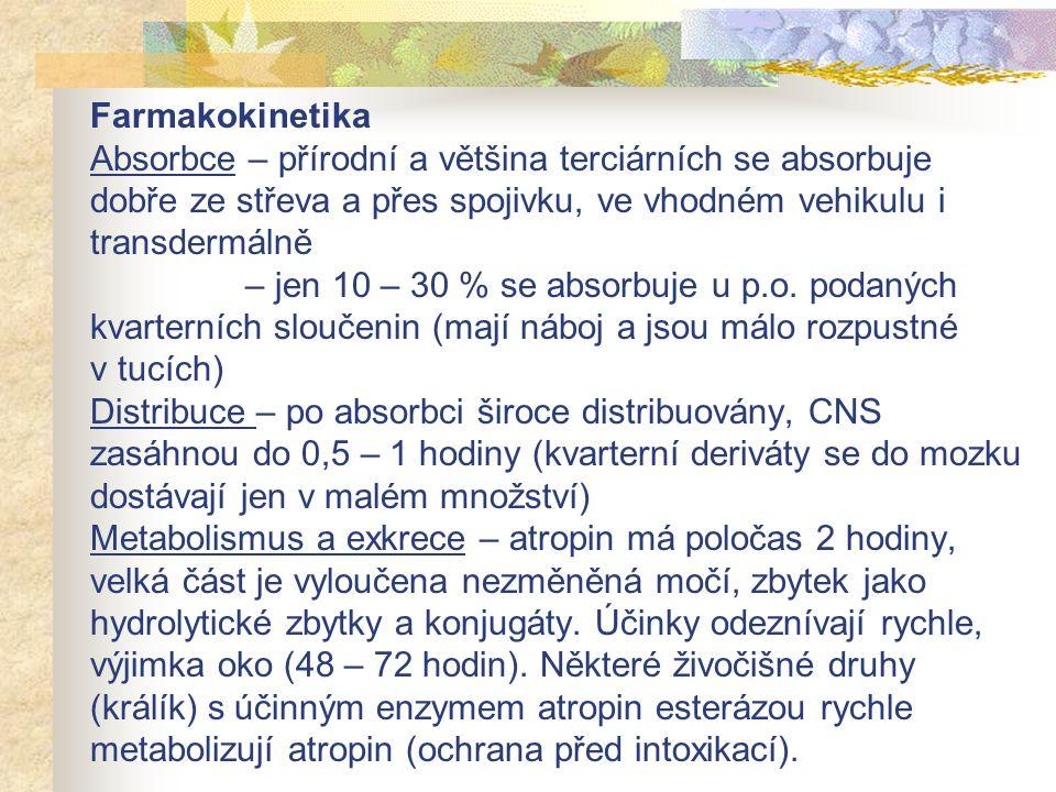 Farmakokinetika Absorbce – přírodní a většina terciárních se absorbuje dobře ze střeva a přes spojivku, ve vhodném vehikulu i transdermálně – jen 10 –