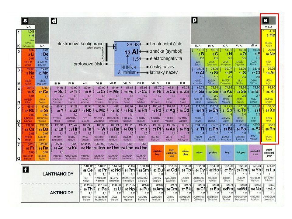 Prvky VIII.A skupiny: He, Ne, Ar, Kr, Xe, Rn Obecná konfigurace ns 2 np 6 – plně obsazená valenční vrstva Neobyčejně stálé a nereaktivní prvky (inertní) Existují ve formě volných atomů Radon – radioaktivní (lázně, sklepy) http://www.hobart.k12.in.us/ksms/PeriodicTable/index.htm
