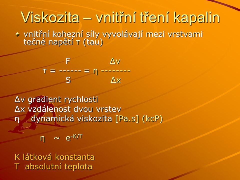 Viskozita – vnitřní tření kapalin vnitřní kohezní síly vyvolávají mezi vrstvami tečné napětí τ (tau) F Δv F Δv τ = ------ = η -------- τ = ------ = η