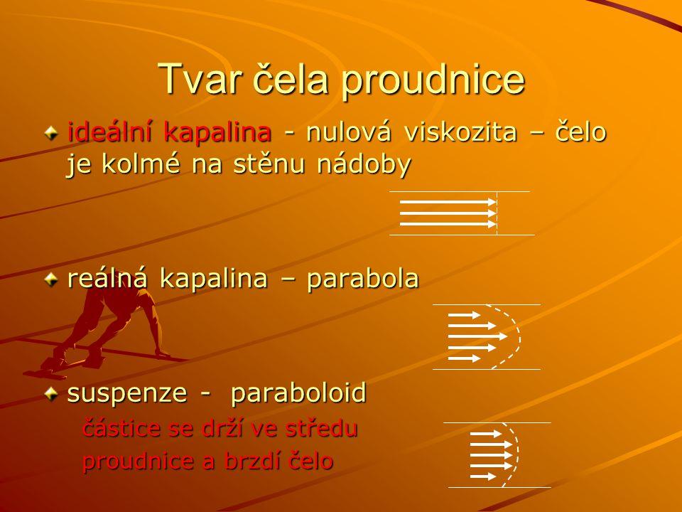 Tvar čela proudnice ideální kapalina - nulová viskozita – čelo je kolmé na stěnu nádoby reálná kapalina – parabola suspenze - paraboloid částice se dr