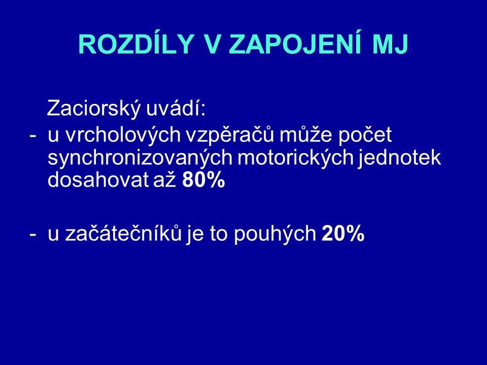ROZDÍLY V ZAPOJENÍ MJ Zaciorský uvádí: -u vrcholových vzpěračů může počet synchronizovaných motorických jednotek dosahovat až 80% -u začátečníků je to