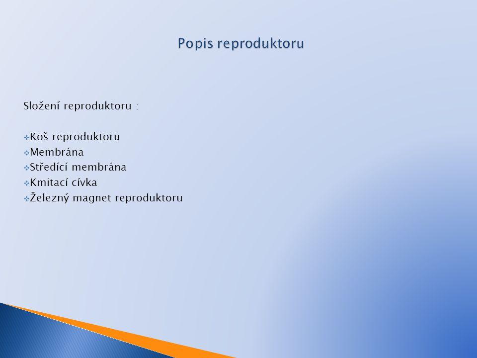 Složení reproduktoru :  Koš reproduktoru  Membrána  Středící membrána  Kmitací cívka  Železný magnet reproduktoru