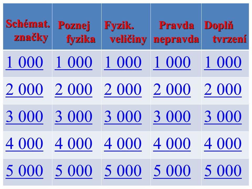 Fyzik. veličiny - 1 000 Správná odpověď: IAIA Řekni značku a základní jednotku el. proudu.