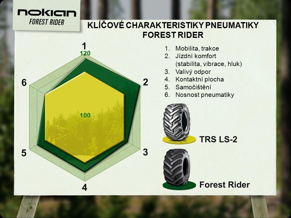 KLÍČOVÉ CHARAKTERISTIKY PNEUMATIKY FOREST RIDER 120 100 1.