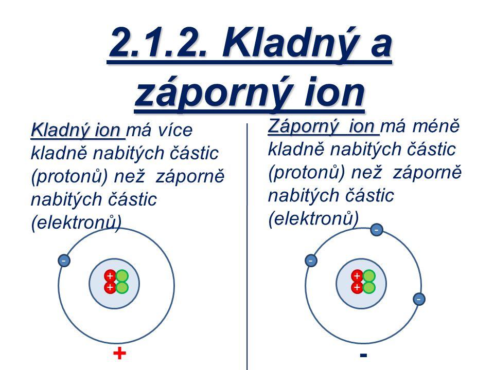 2.1.2. Kladný a záporný ion + + - - - + + - Kladný ion Kladný ion má více kladně nabitých částic (protonů) než záporně nabitých částic (elektronů) Záp