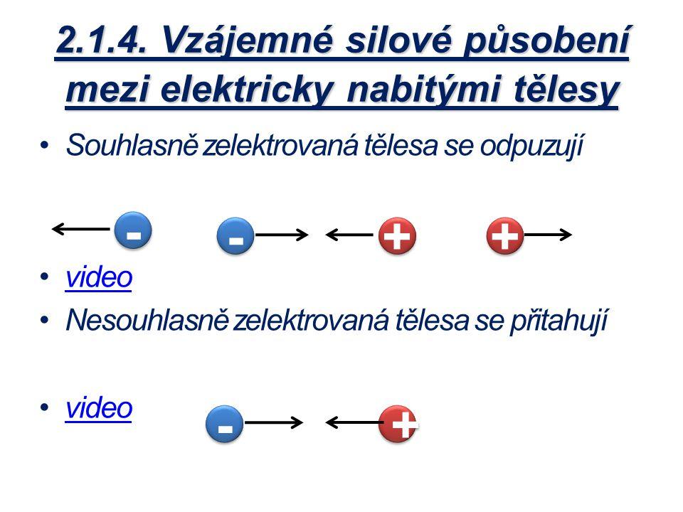 2.1.4. Vzájemné silové působení mezi elektricky nabitými tělesy Souhlasně zelektrovaná tělesa se odpuzují video Nesouhlasně zelektrovaná tělesa se při