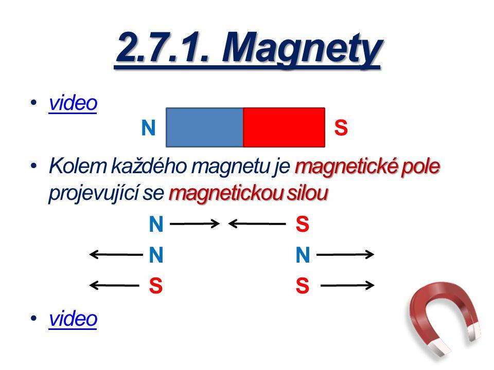 2.7.1. Magnety video magnetické pole magnetickou silouKolem každého magnetu je magnetické pole projevující se magnetickou silou video NS NN N SS S