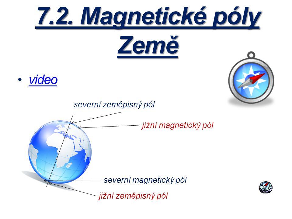 7.2. Magnetické póly Země video severní zeměpisný pól severní magnetický pól jižní magnetický pól jižní zeměpisný pól